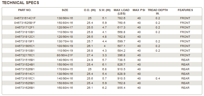 Kenda K673 Kruz Tires   26% ($24.06) Off! - RevZilla