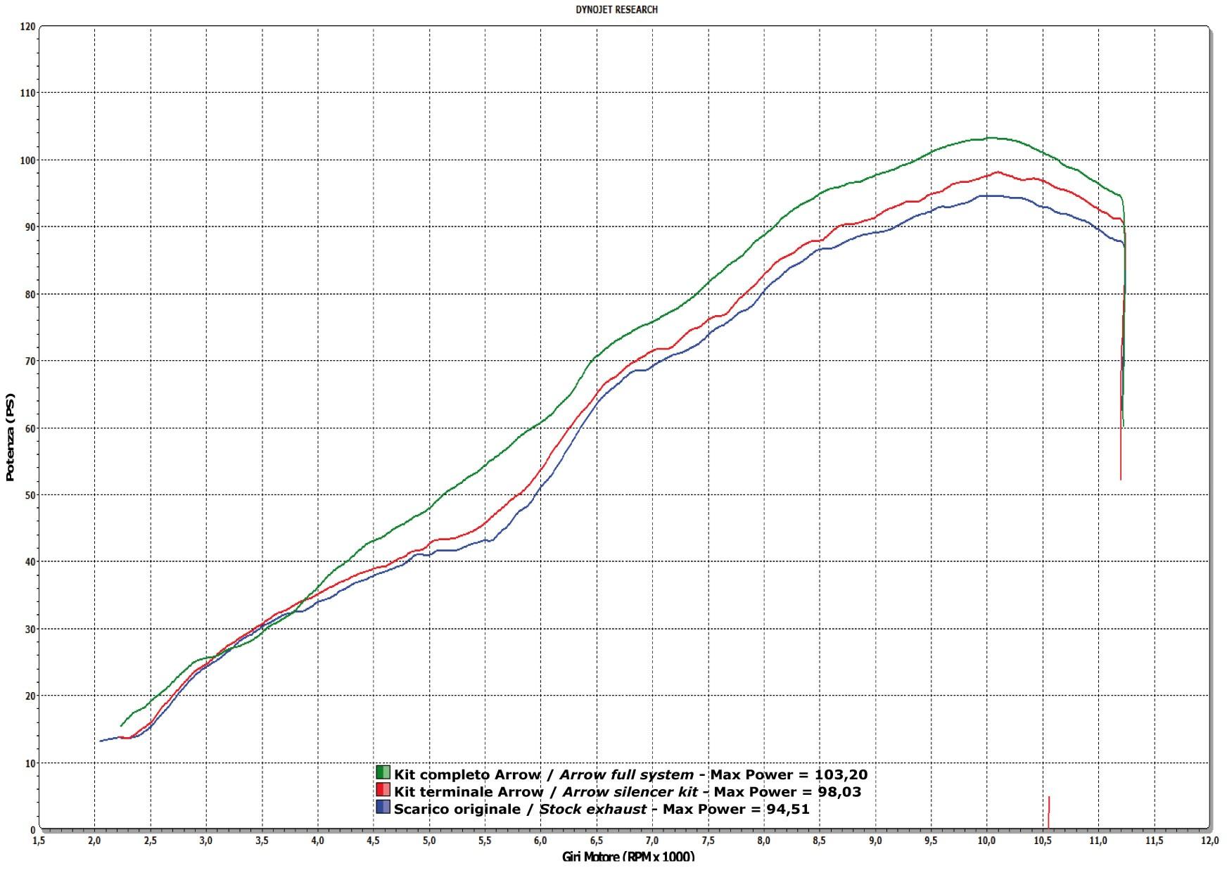 Arrow Race-Tech Slip-On Exhaust Yamaha FZ8 2010-2013 | 10
