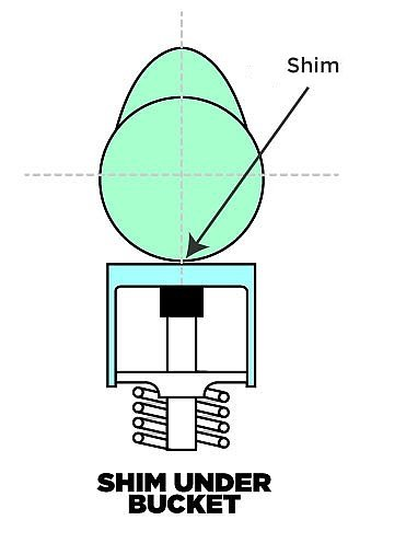 shim-under-bucket valve adjuster