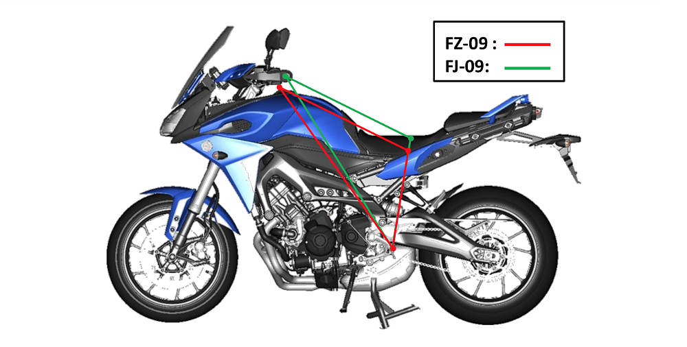 how to make more room under passenger seat yamaha fj-09