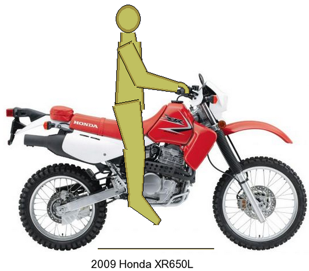 Motorcycle Ergonomics Simulator graphic