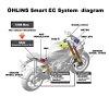 17_honda_cbr1000rr_ohlins_semi-active_suspension_medium