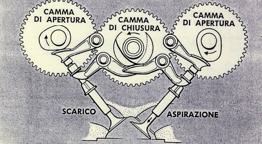 Desmo valves