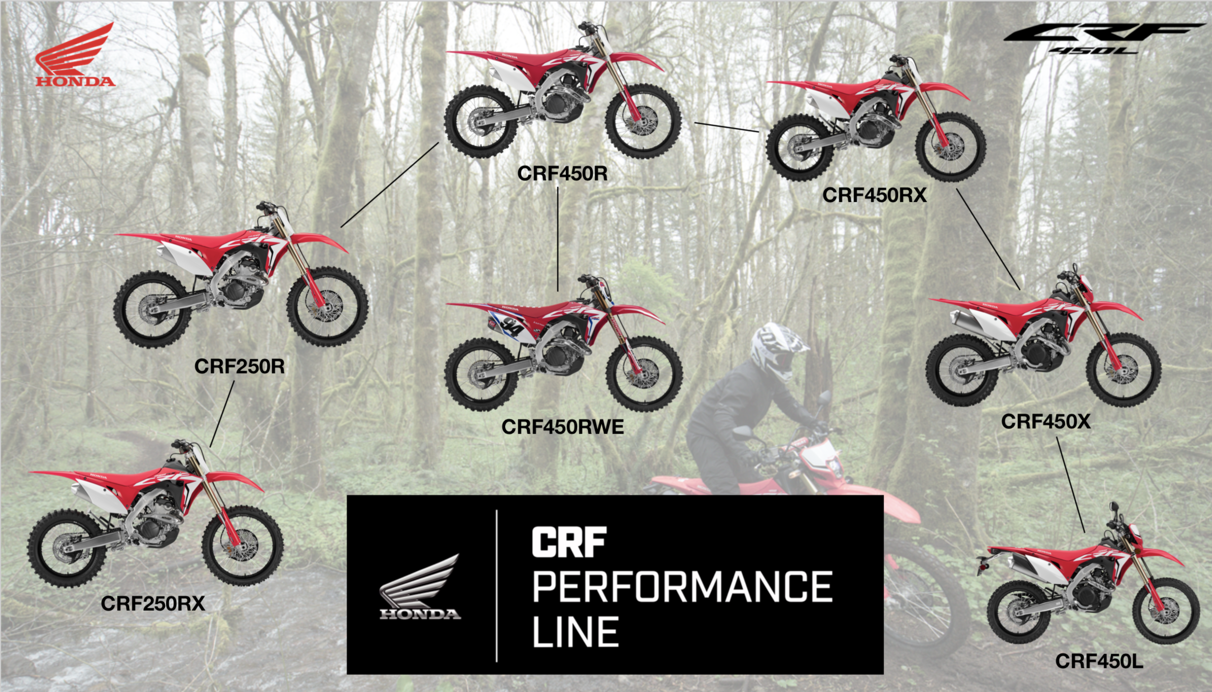 2019 Honda CRF450L first ride review - RevZilla