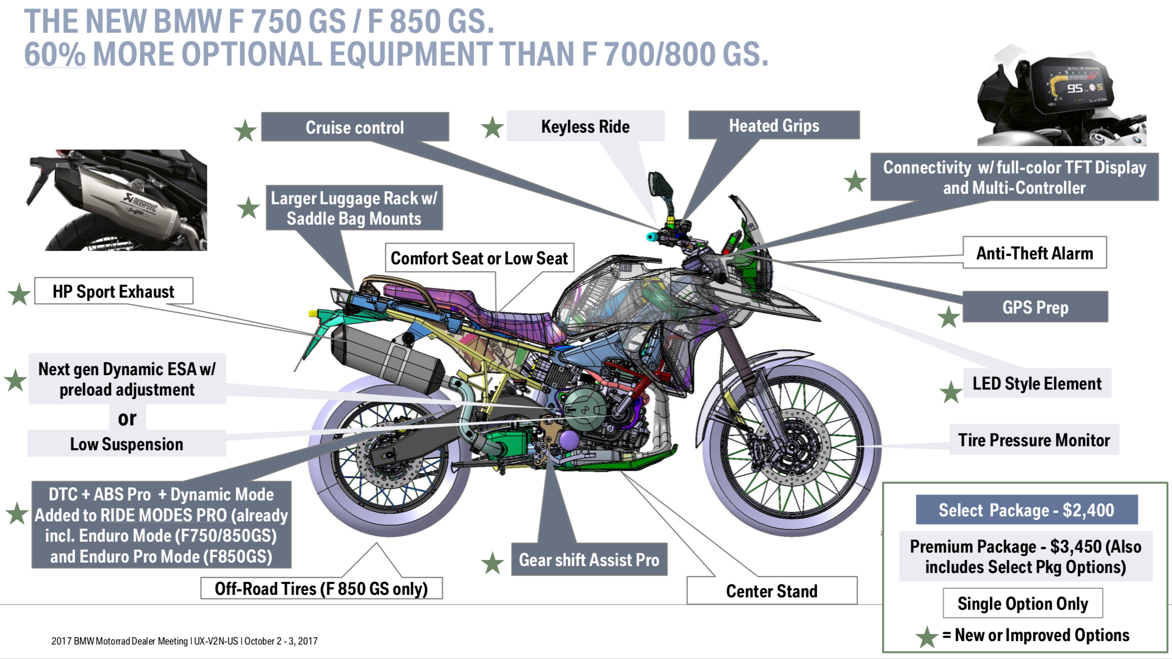 Incredible 2019 Bmw F 850 Gs First Ride Review Revzilla Theyellowbook Wood Chair Design Ideas Theyellowbookinfo