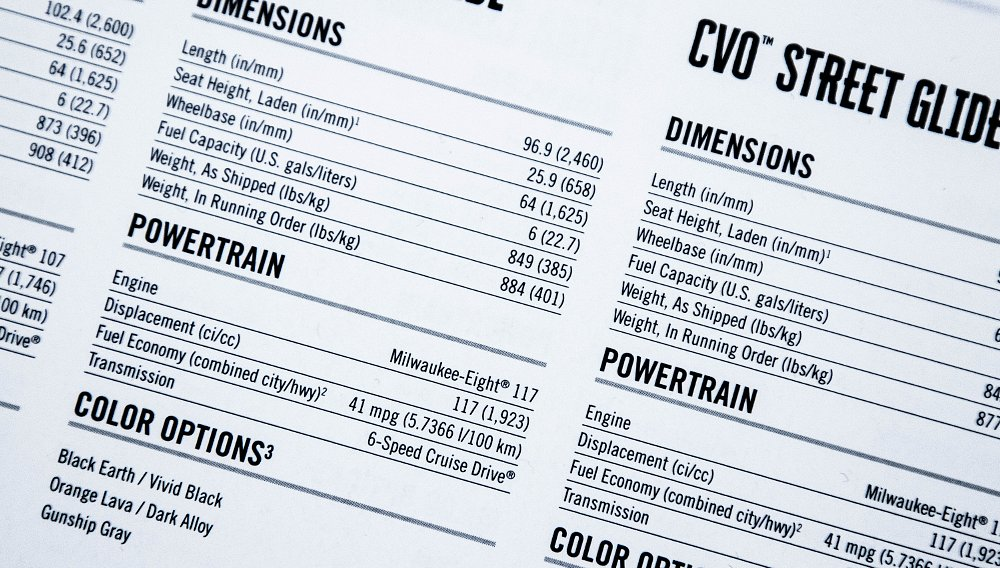 How to read a motorcycle spec sheet