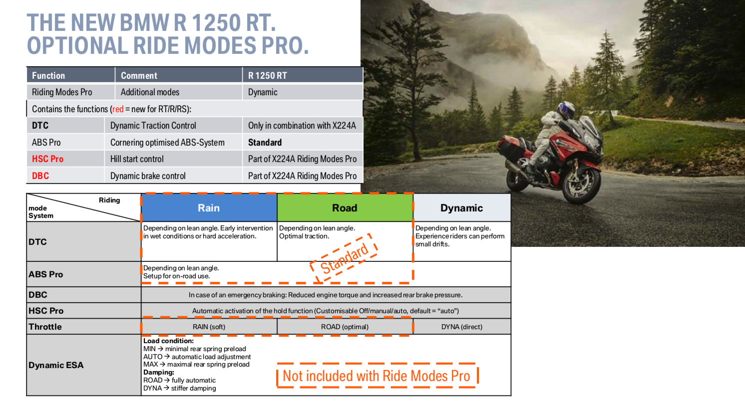 2019 BMW R 1250 RT first ride review - RevZilla