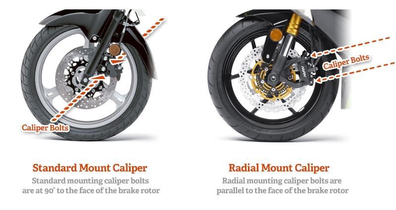 Motorcycle Brake System Diagram