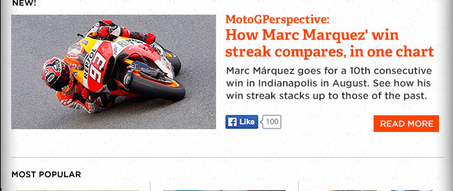MotoGPerspective: A brief history of grand prix winning streaks in one chart