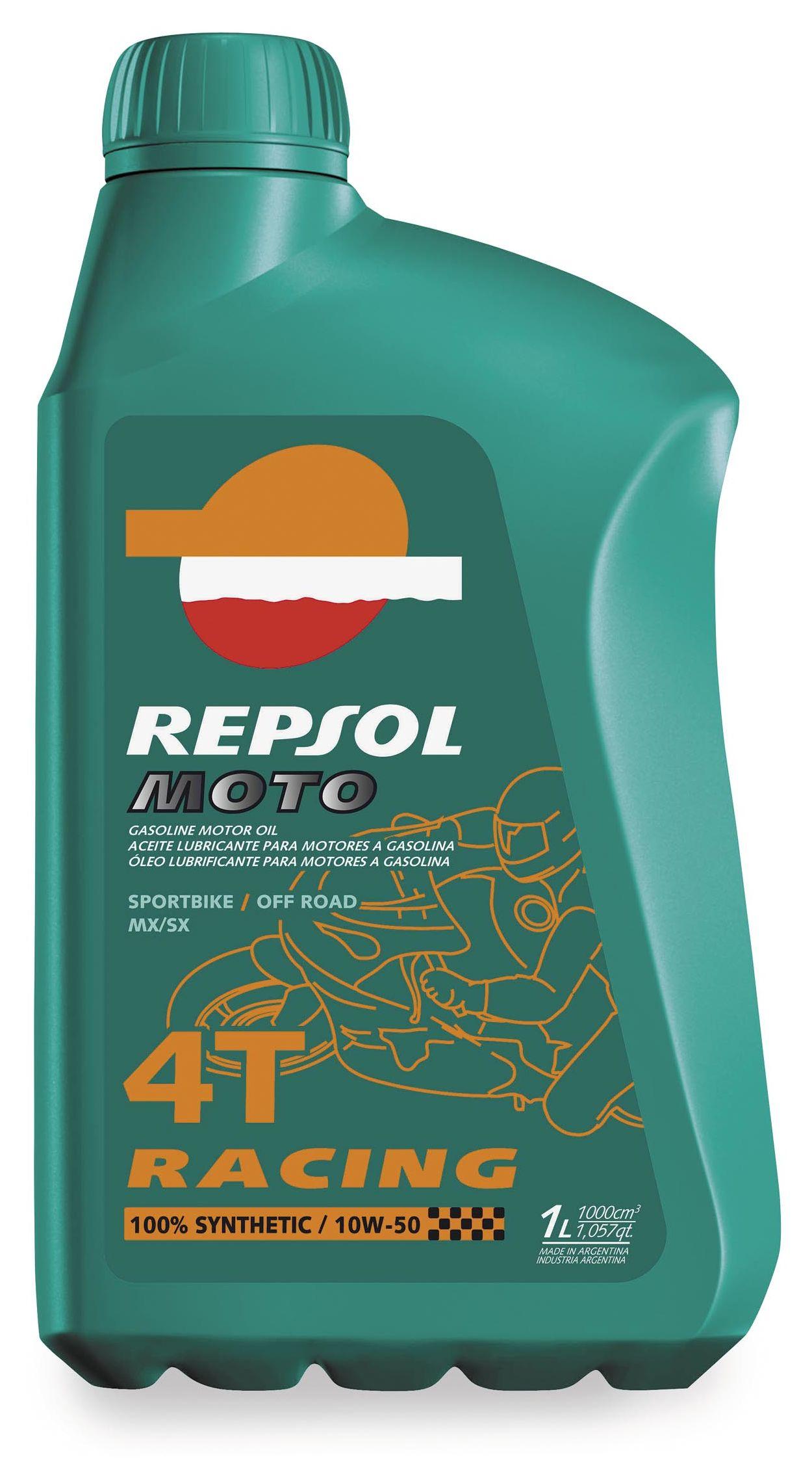 Repsol stock options