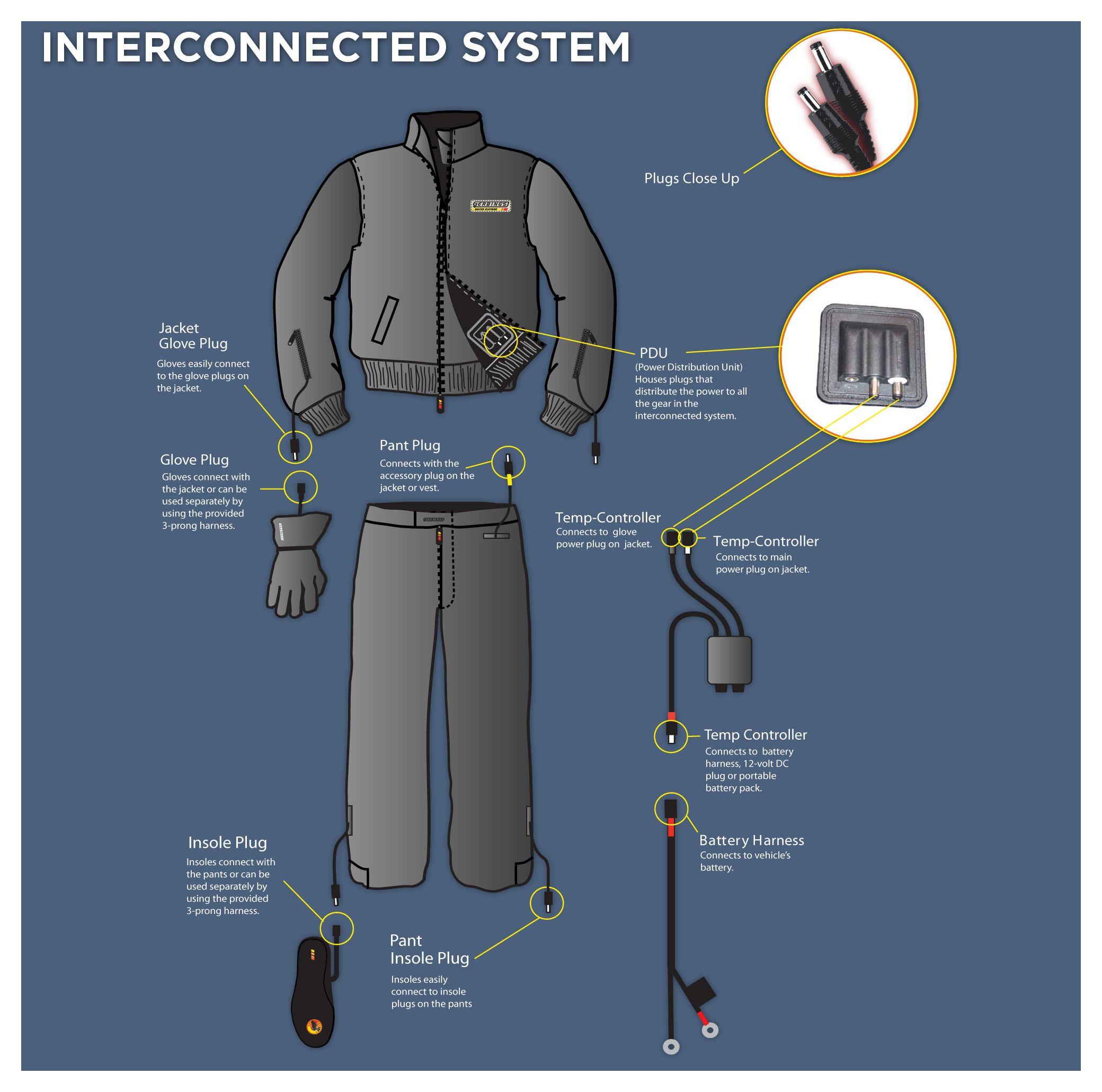 Gerbing Heated Clothing Wiring Diagram - Circuit Diagram Symbols •