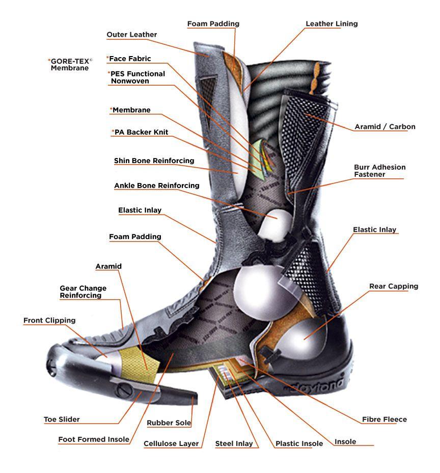 Daytona M Star GTX Boots