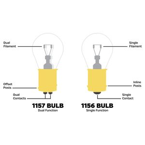 Harley Dual Bulb Wiring Diagram on bulb parts diagram, bulb wiring pattern, bulb socket diagram, bulb fuse,