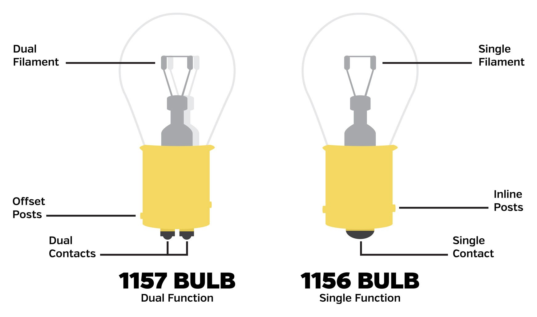 filament led bulb wiring diagram   32 wiring diagram