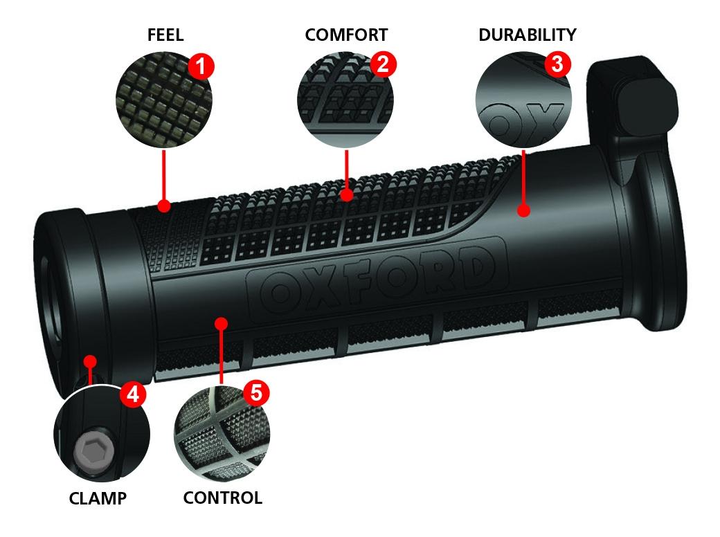 Oxford Heaterz Premium Atv Heated Grips Revzilla Bmw Grip Wire Harness
