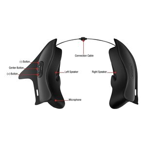 Sena 10Upad Bluetooth Headset Cheek Pads For HJC IS-17 [Previously Installed]